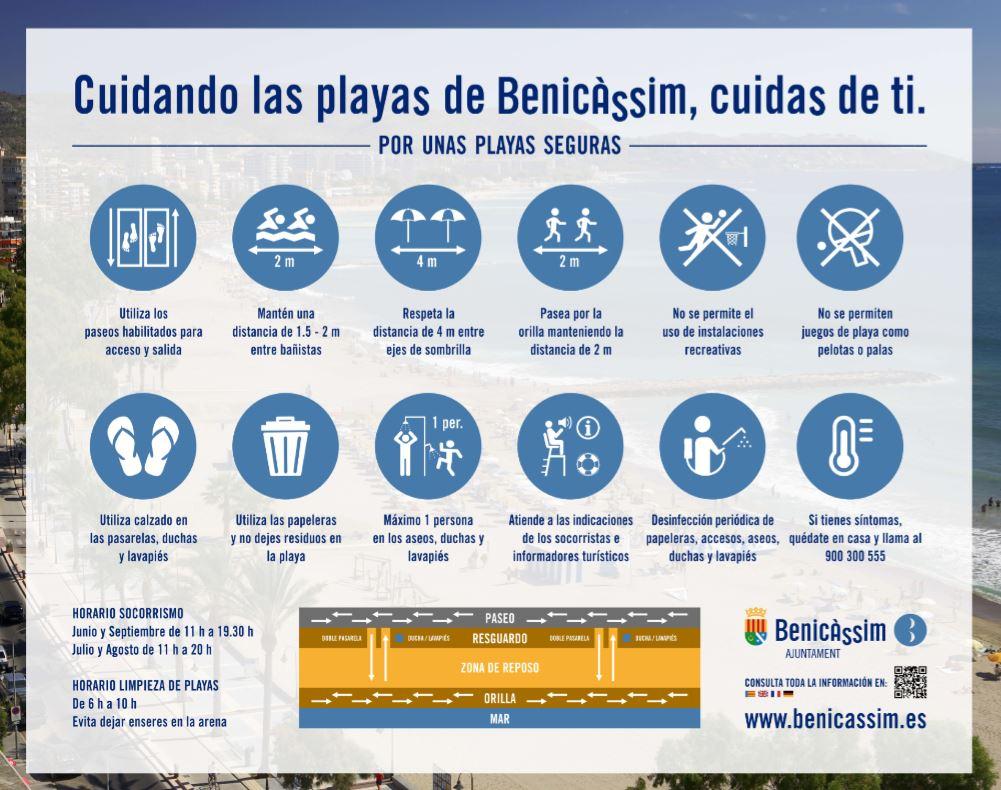 Normas de uso y seguridad playas de Benicàssim 2020